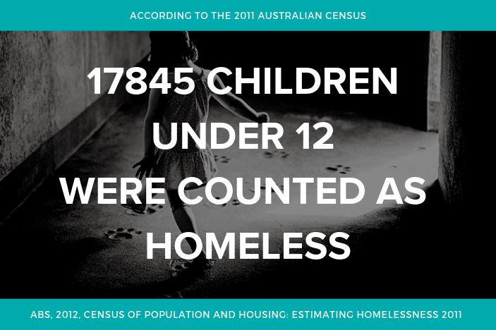how many kids are homeless in australia