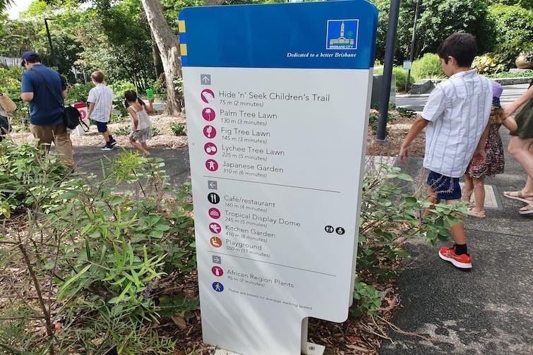 Botanic Gardens Mt Coot-tha Signs